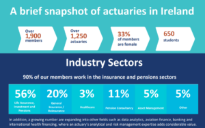Actuaries in Ireland